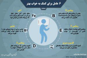 شش عامل برای کمک به خواب بهتر