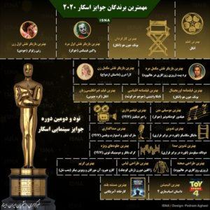 مهمترین برندگان جوایز اسکار ۲۰۲۰