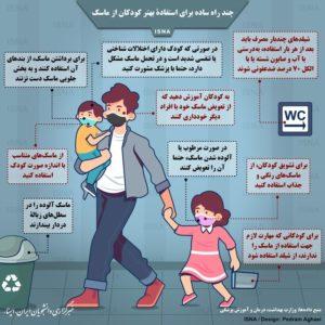 اینفوگرافیک / چند راه ساده برای استفادۀ بهتر کودکان از ماسک