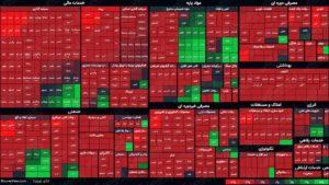 نمای پایانی بورس امروز/ حمایتها هم منجی بازار نشد