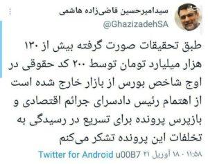 افشاگری نائب رئیس مجلس از رانت ۱۳۰ هزار میلیارد تومانی در بورس